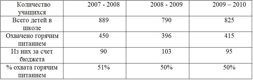 Теплоизоляция цены шумо новосибирск